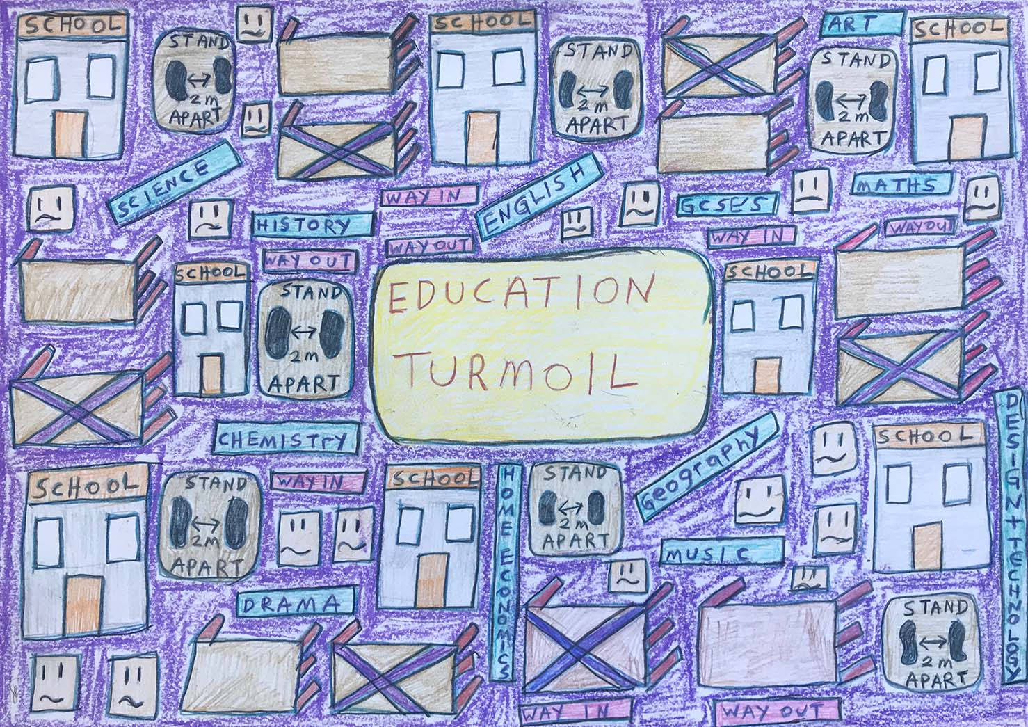 Education Turmoil