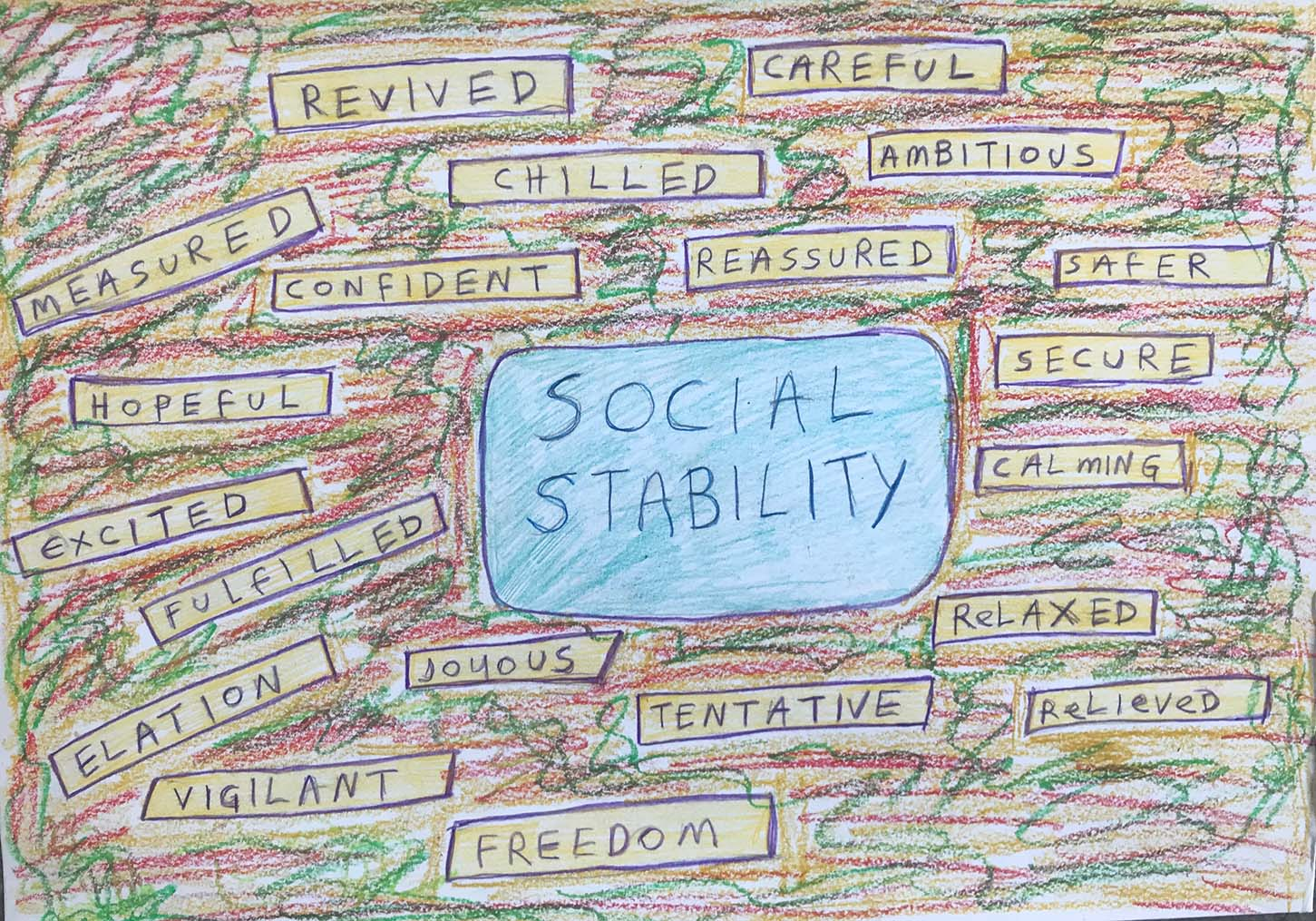 Social Stability